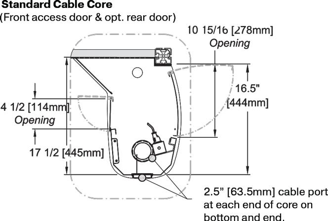 Standard Core