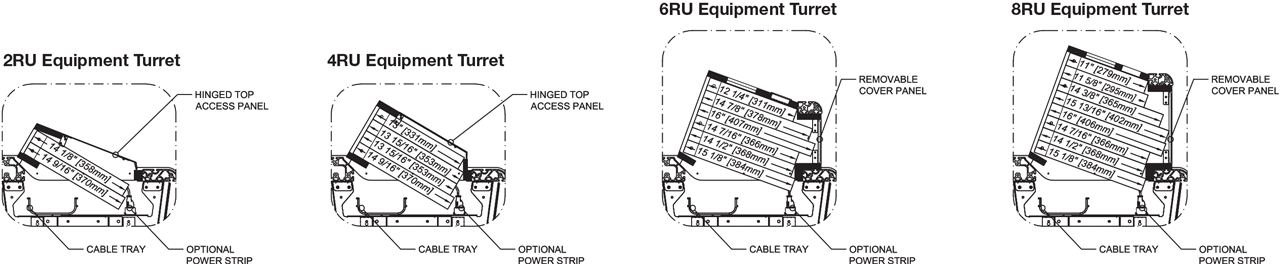 Section T22 Turret Depths