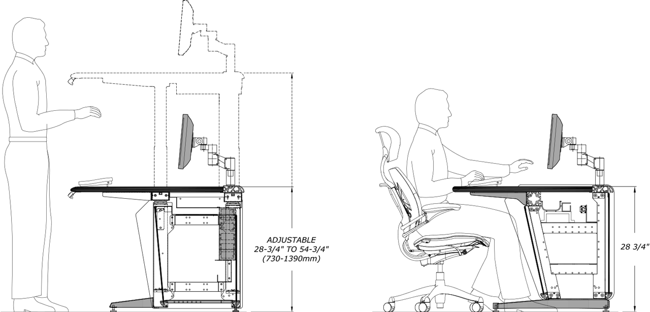 ControlTrac Sit/Stand Height Adjustable vs. Fixed Height